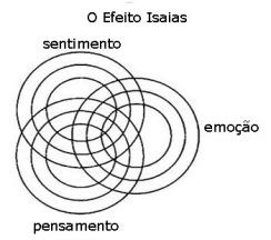 isaiasefeito1