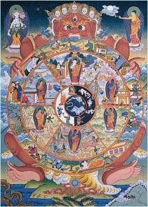 Samsara a escravidão eterna